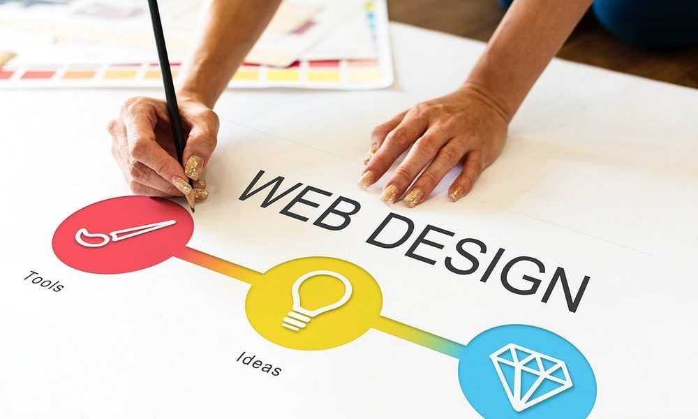 Webdesign in Kasaragod