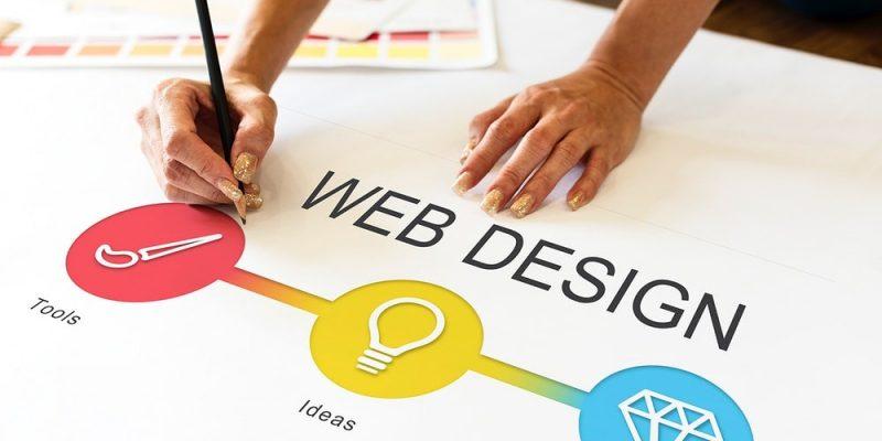Webdesign in Kasaragod
